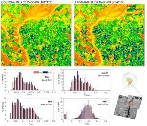 Landsat CBERS