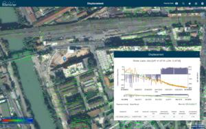 Rheticus - Monitoramento sobre uma área urbana.